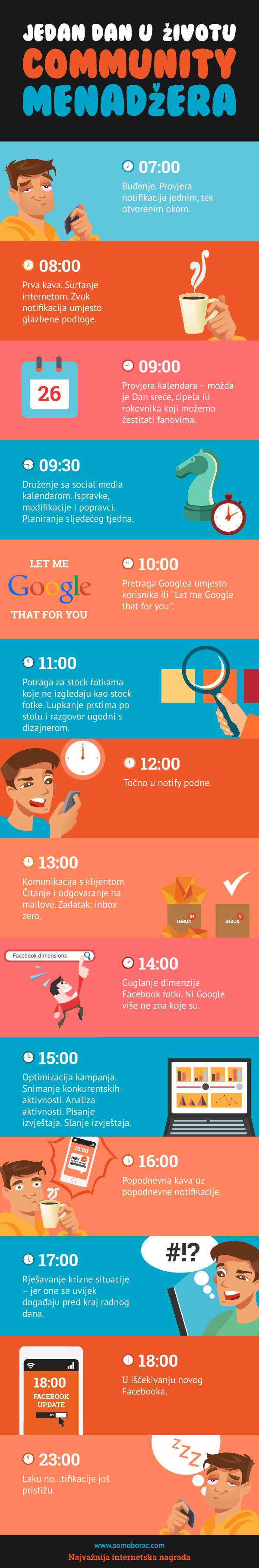 somoborac-infografika_finalna