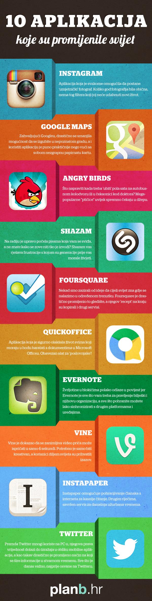 deset-aplikacija-koje-su-promijenile-svijet